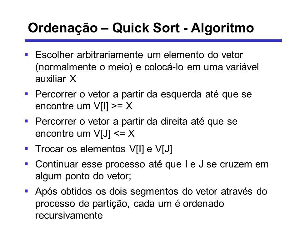 Ordenação – Quick Sort - Algoritmo