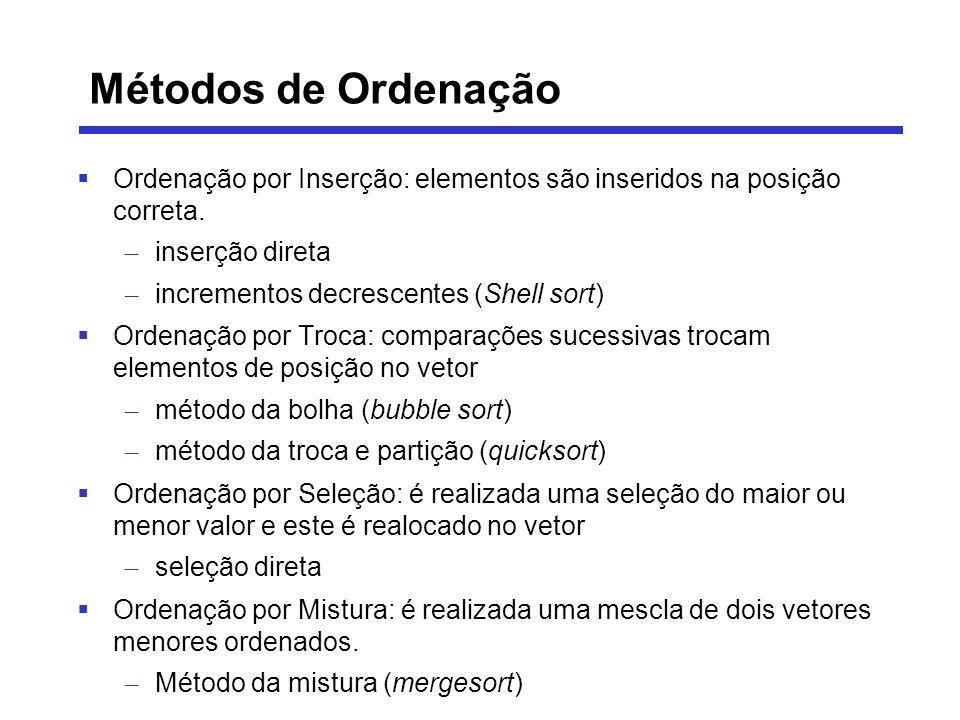 Métodos de Ordenação Ordenação por Inserção: elementos são inseridos na posição correta. inserção direta.