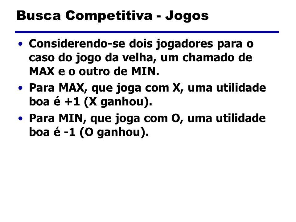 Busca Competitiva - Jogos