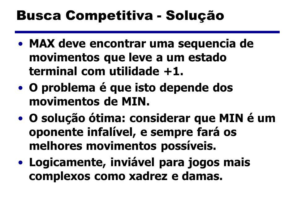 Busca Competitiva - Solução