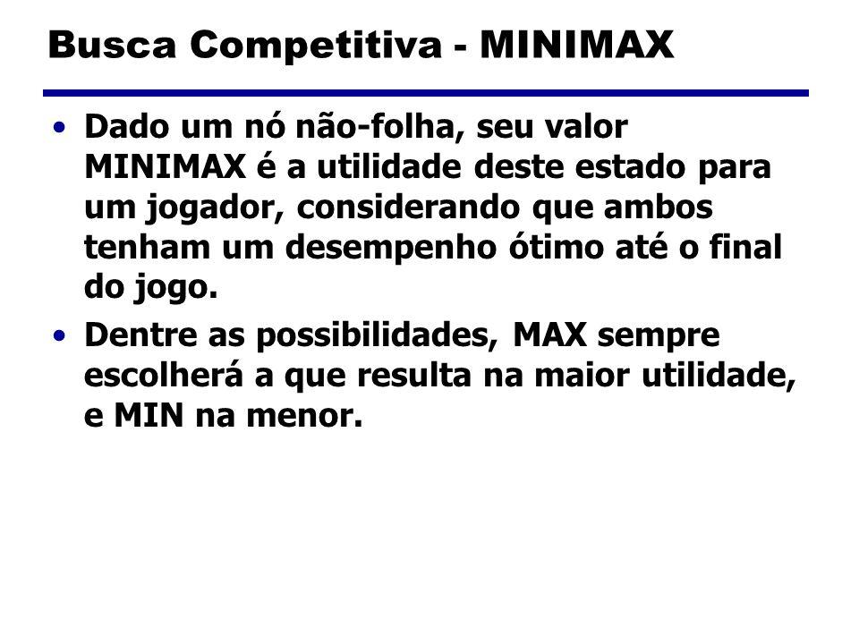 Busca Competitiva - MINIMAX