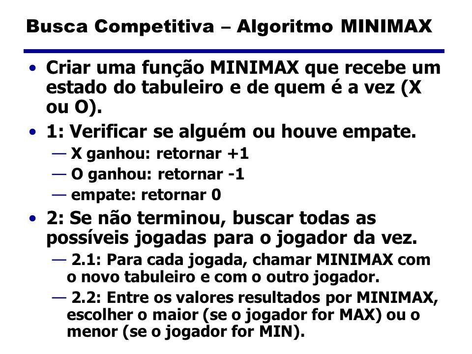 Busca Competitiva – Algoritmo MINIMAX