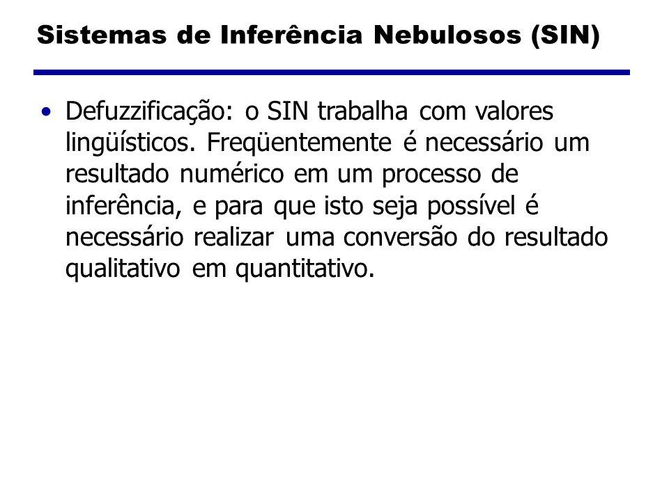Sistemas de Inferência Nebulosos (SIN)