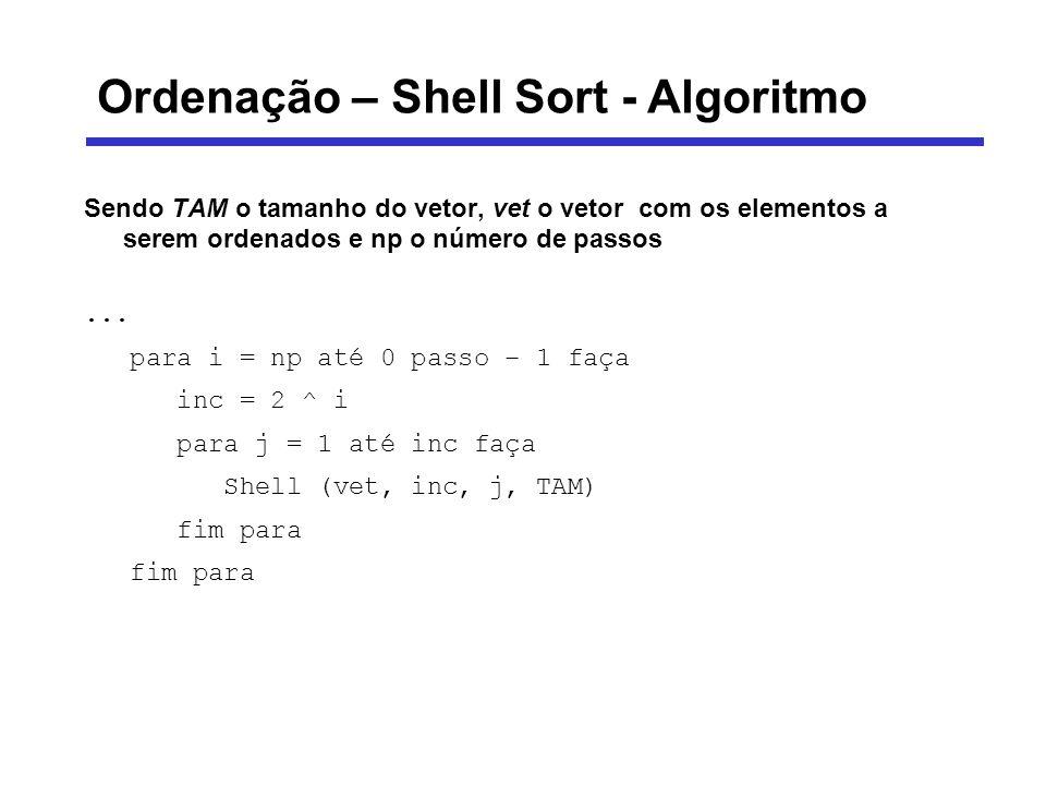 Ordenação – Shell Sort - Algoritmo