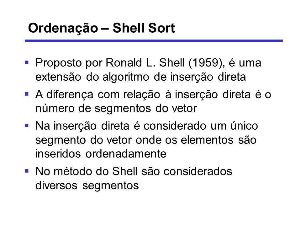 Ordenação – Shell Sort Proposto por Ronald L. Shell (1959), é uma extensão do algoritmo de inserção direta.