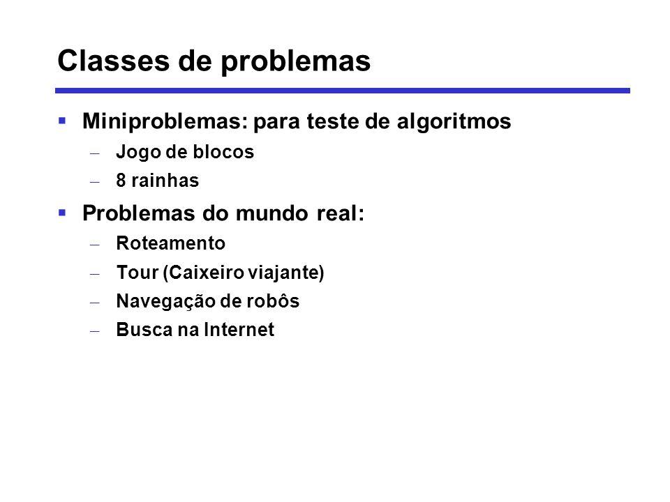 Classes de problemas Miniproblemas: para teste de algoritmos