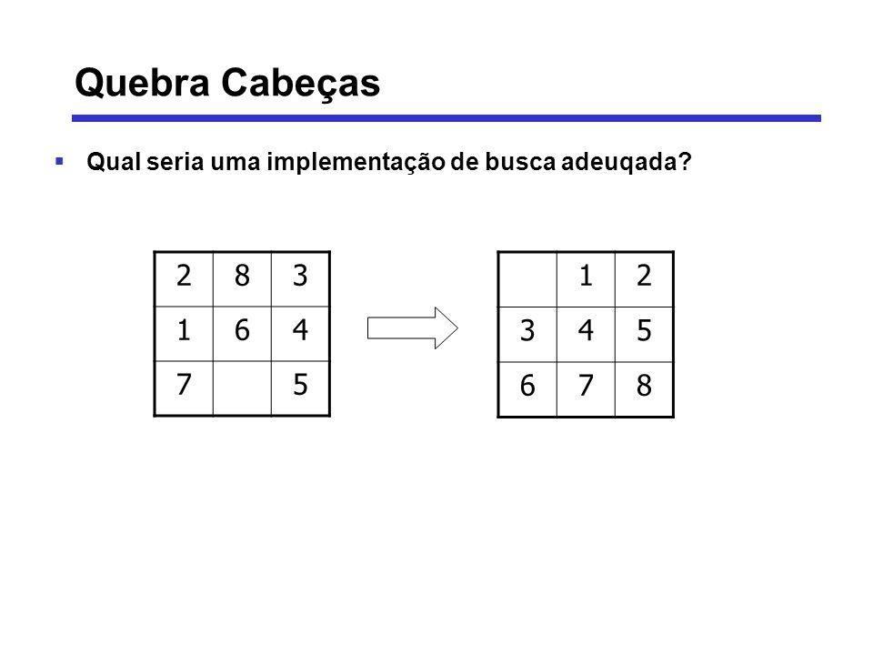 Quebra Cabeças Qual seria uma implementação de busca adeuqada 2 8 3 1 6 4 7 5 1 2 3 4 5 6 7 8