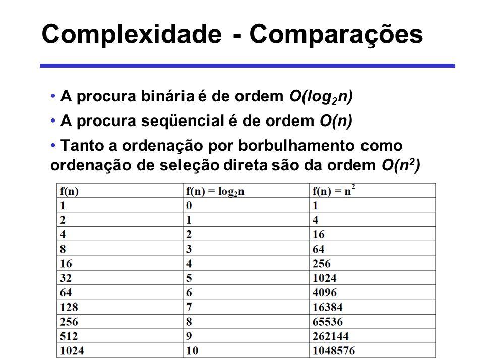 Complexidade - Comparações