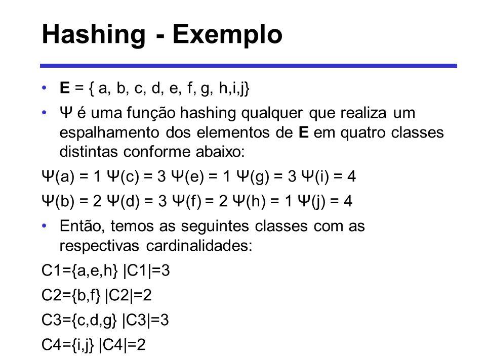Hashing - Exemplo E = { a, b, c, d, e, f, g, h,i,j}