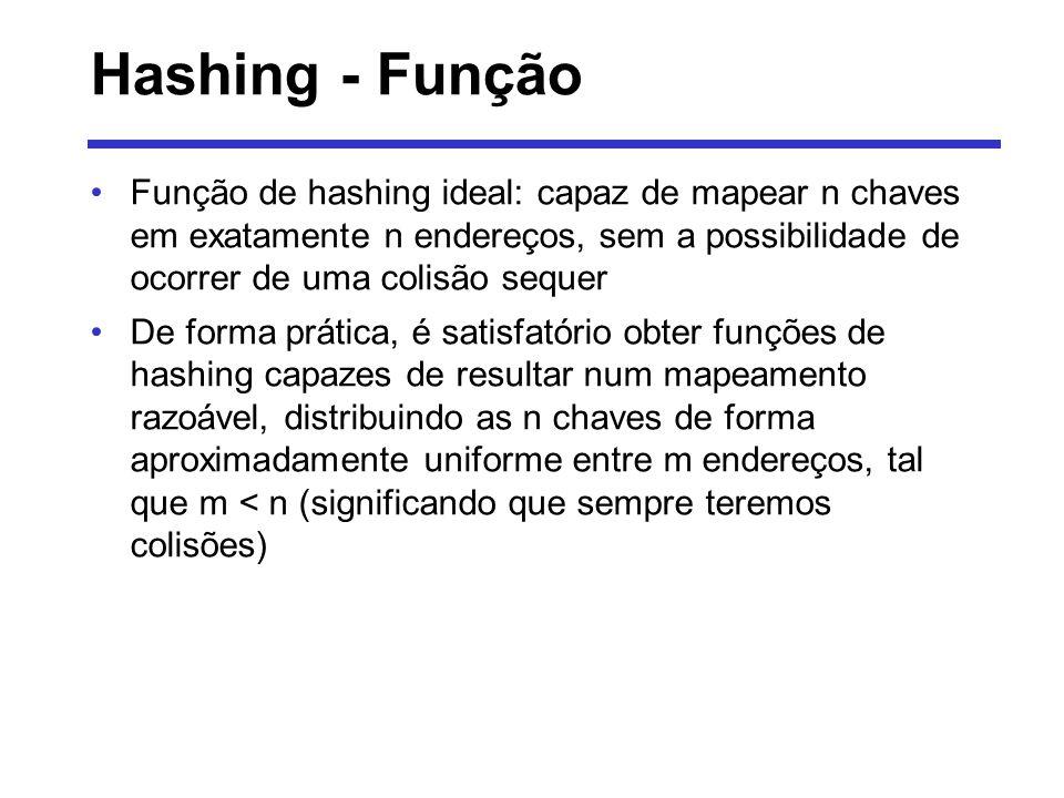 Hashing - FunçãoFunção de hashing ideal: capaz de mapear n chaves em exatamente n endereços, sem a possibilidade de ocorrer de uma colisão sequer.