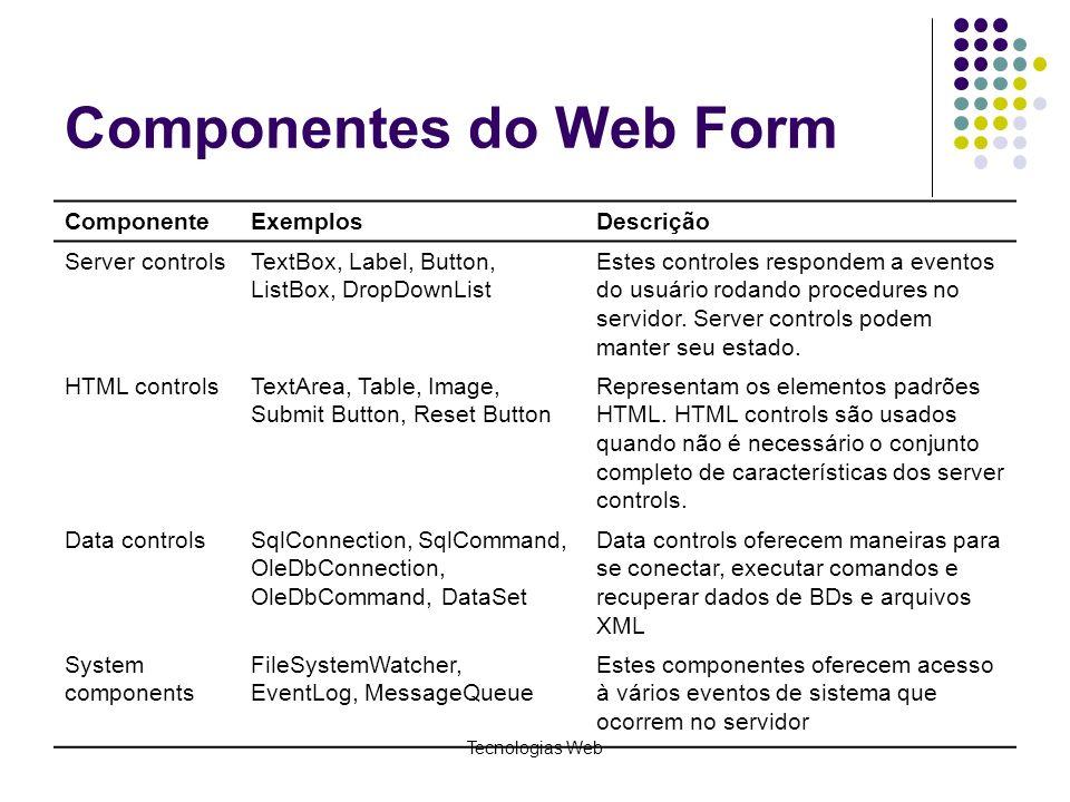 Componentes do Web Form