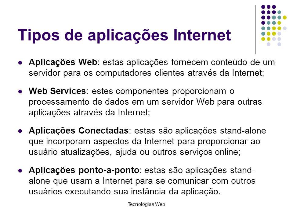 Tipos de aplicações Internet