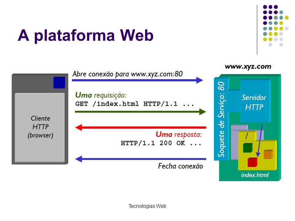 A plataforma Web Tecnologias Web