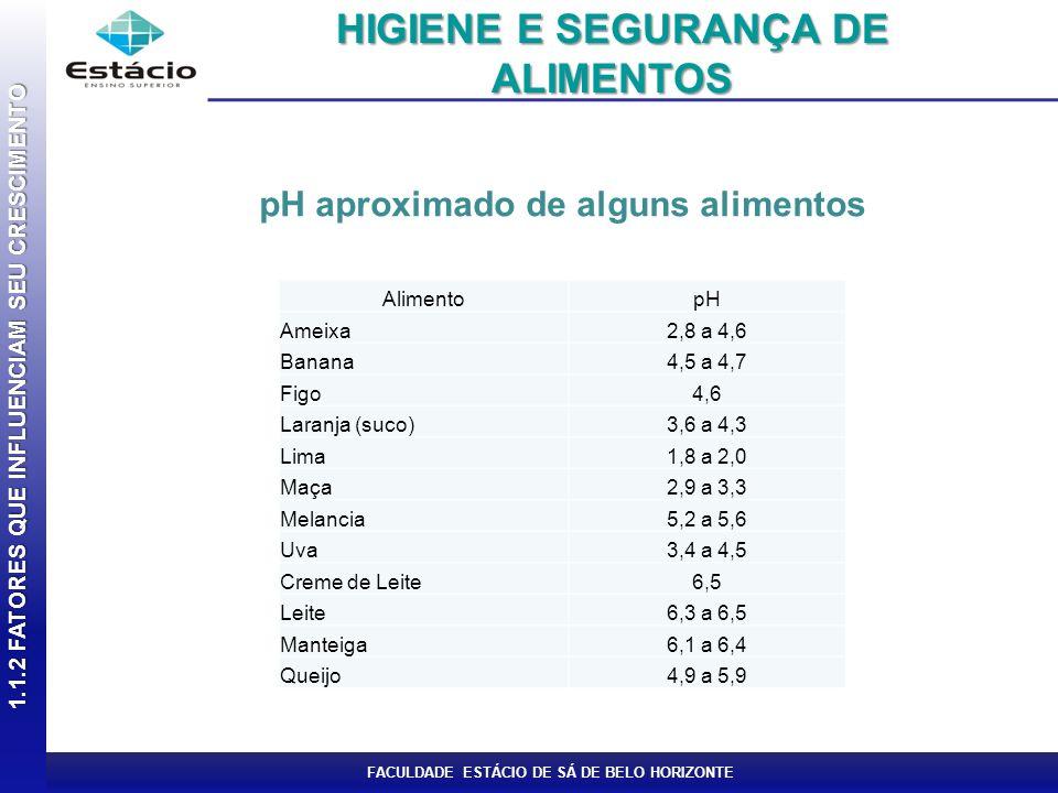 HIGIENE E SEGURANÇA DE ALIMENTOS