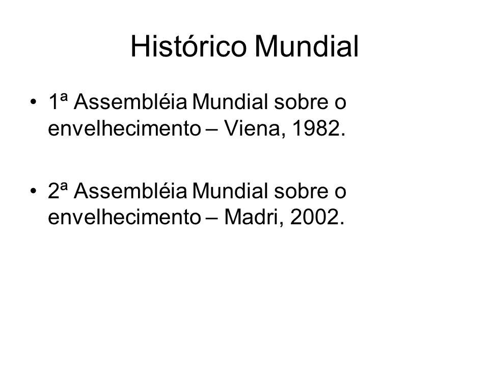 Histórico Mundial 1ª Assembléia Mundial sobre o envelhecimento – Viena, 1982.