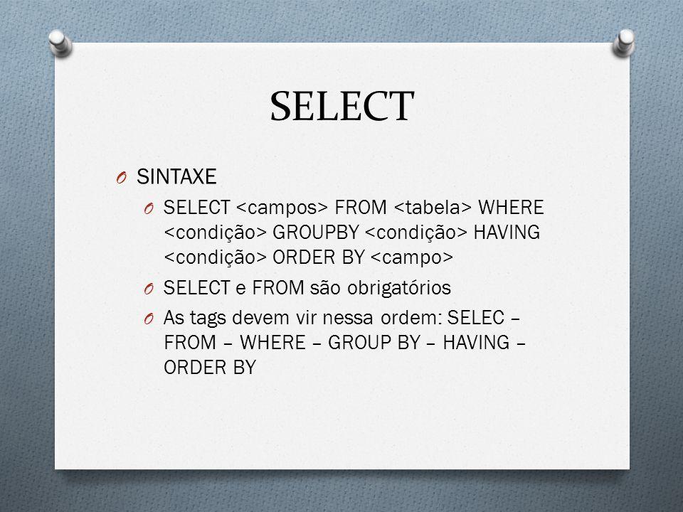 SELECTSINTAXE. SELECT <campos> FROM <tabela> WHERE <condição> GROUPBY <condição> HAVING <condição> ORDER BY <campo>