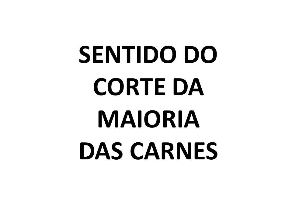 SENTIDO DO CORTE DA MAIORIA DAS CARNES