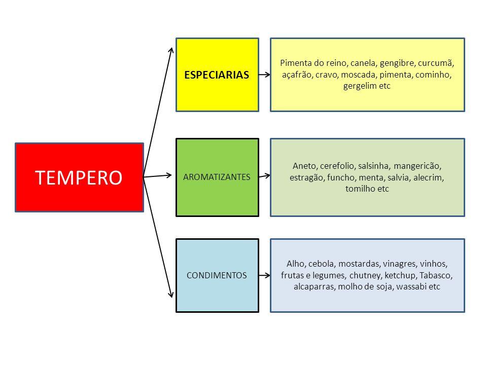 TEMPERO ESPECIARIAS. AROMATIZANTES. CONDIMENTOS.