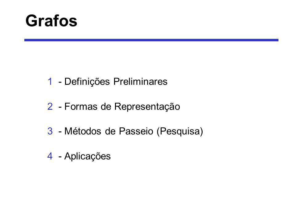 Grafos - Definições Preliminares - Formas de Representação