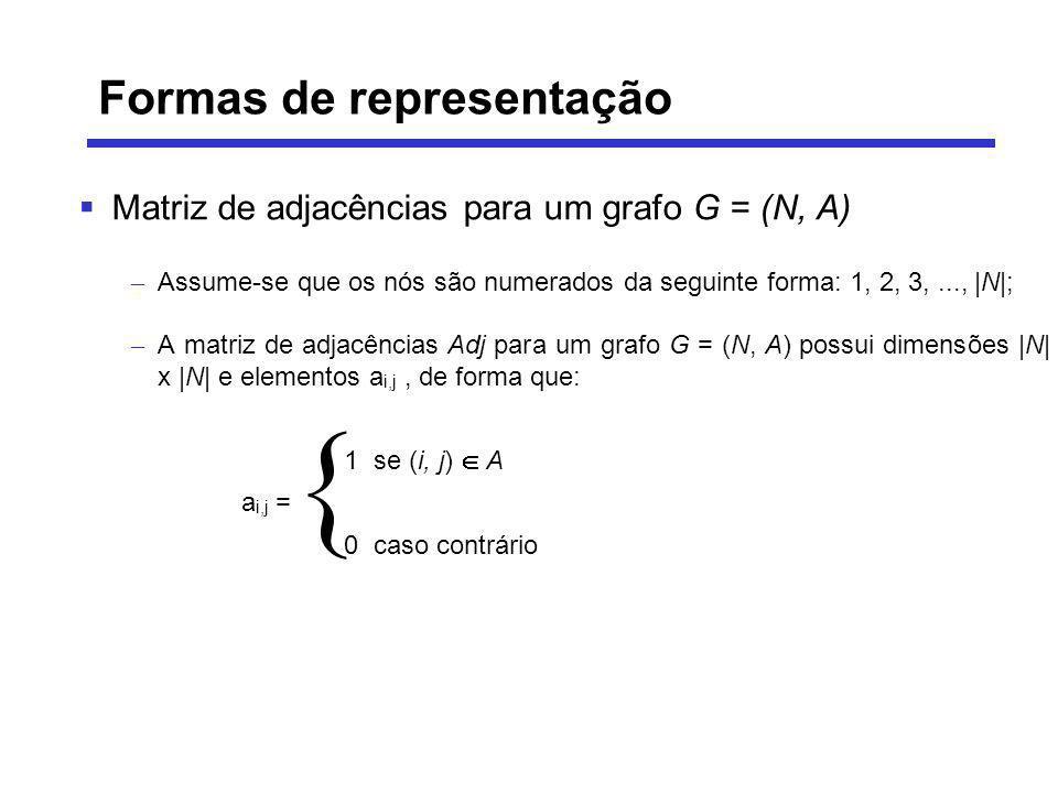 { Formas de representação