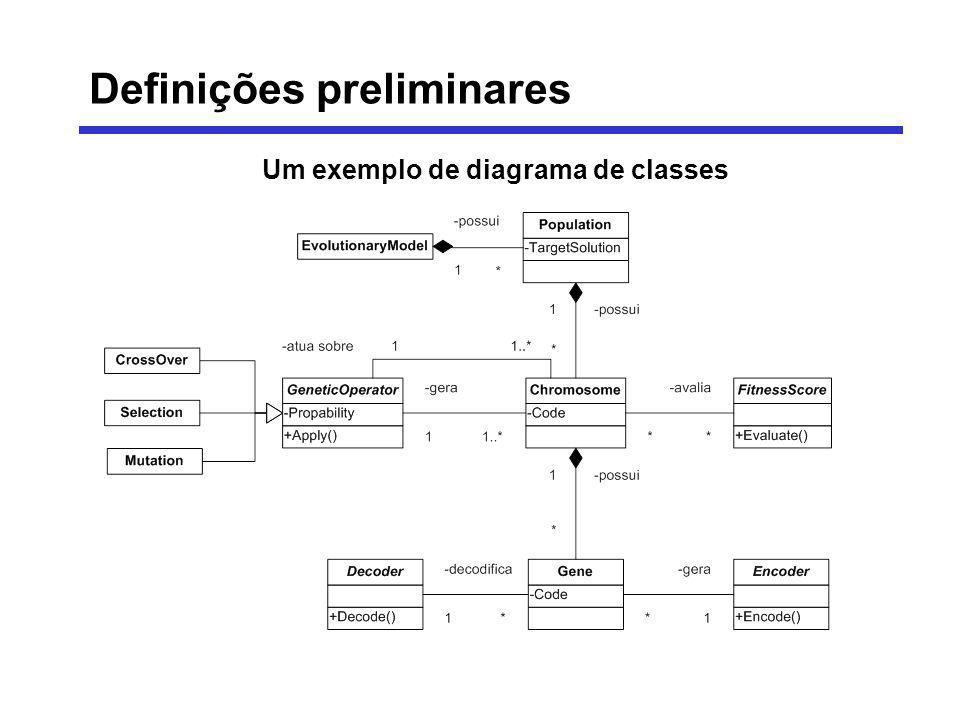 Um exemplo de diagrama de classes