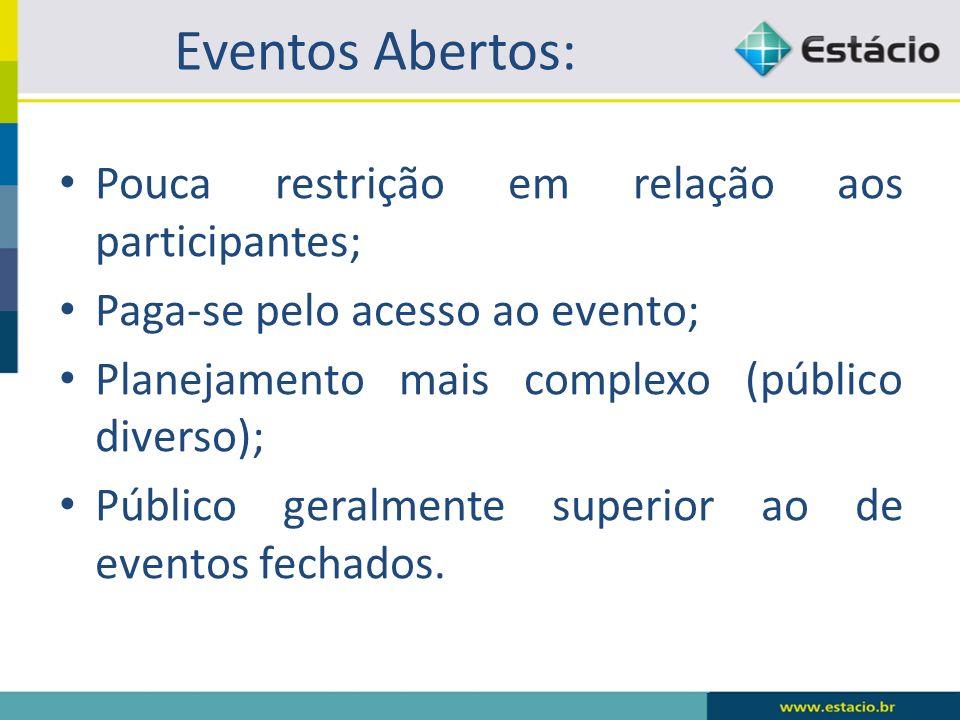 Eventos Abertos: Pouca restrição em relação aos participantes;