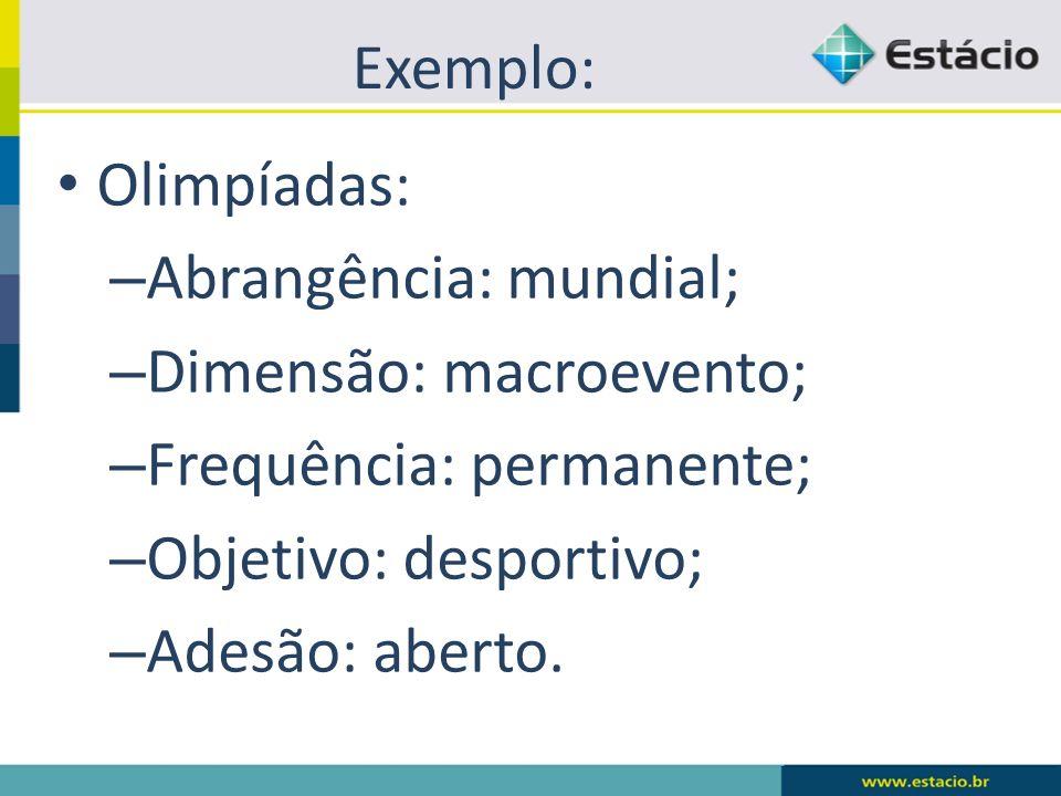 Exemplo: Olimpíadas: Abrangência: mundial; Dimensão: macroevento; Frequência: permanente; Objetivo: desportivo;