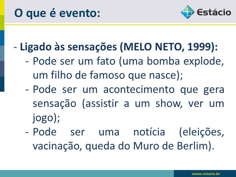 O que é evento: Ligado às sensações (MELO NETO, 1999):