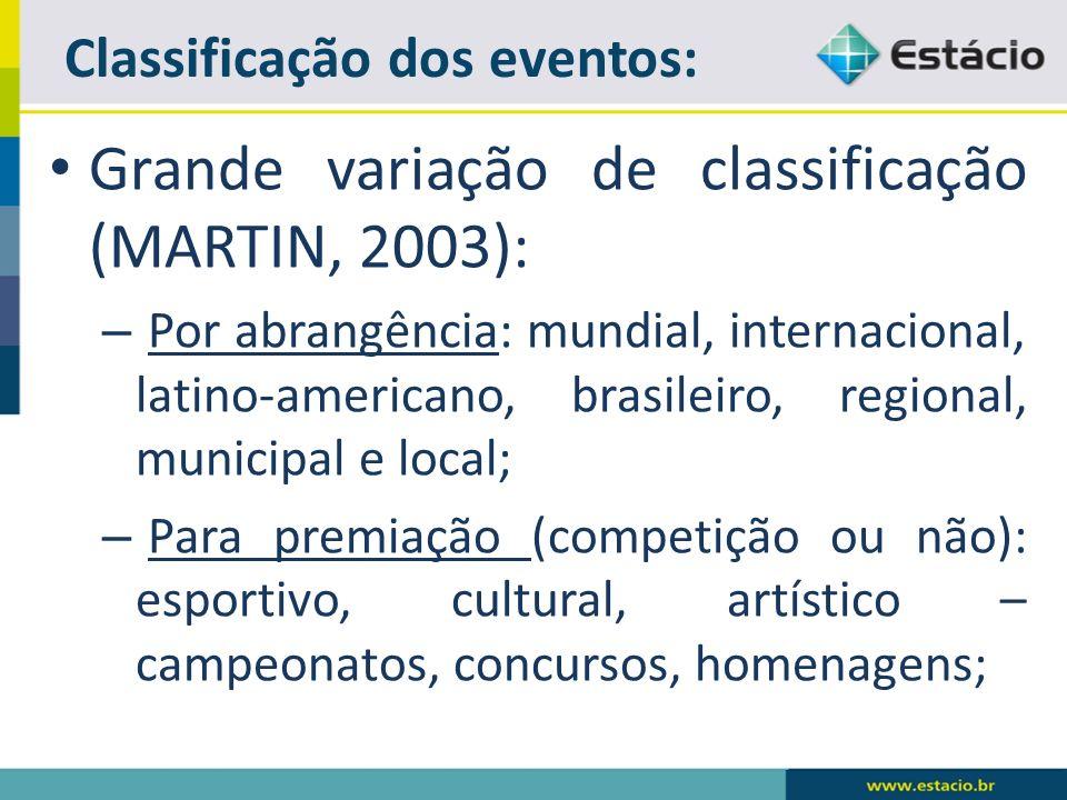 Grande variação de classificação (MARTIN, 2003):