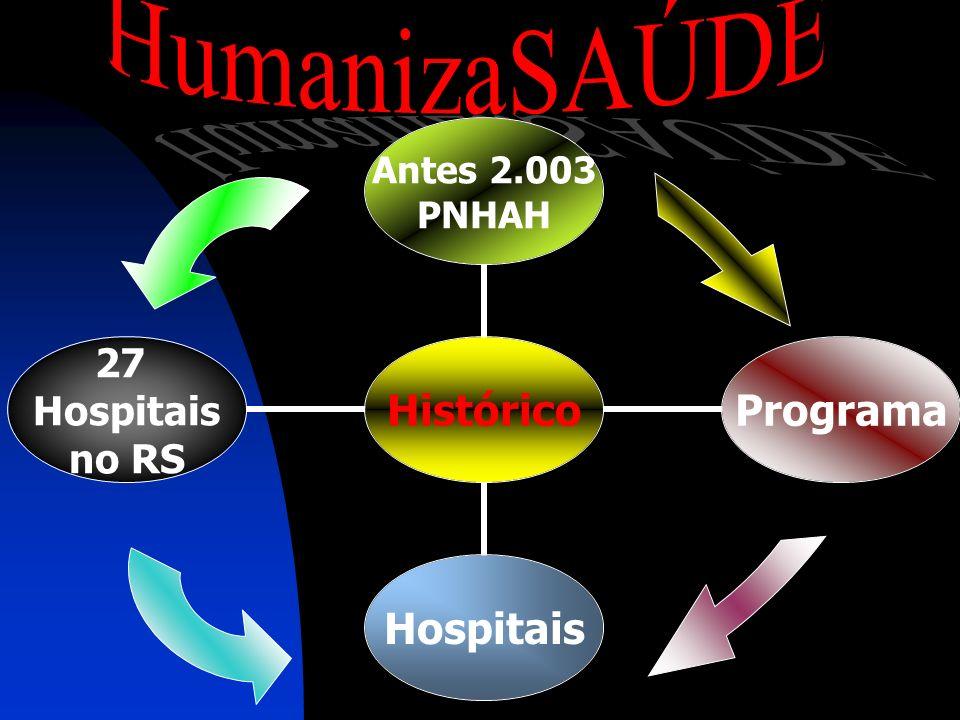 HumanizaSAÚDE