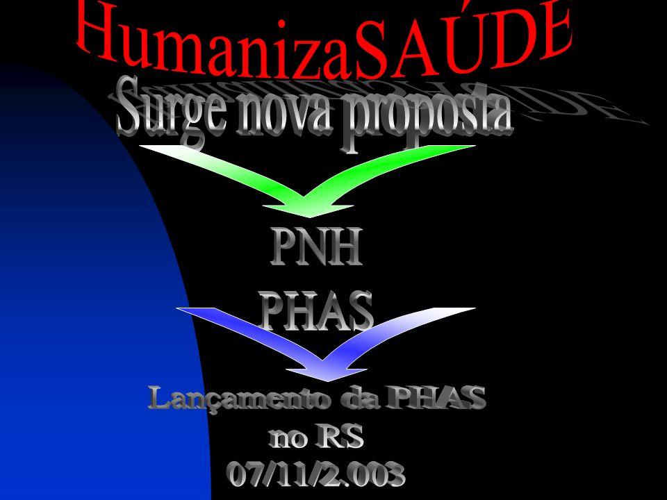 HumanizaSAÚDE Surge nova proposta PNH PHAS Lançamento da PHAS no RS
