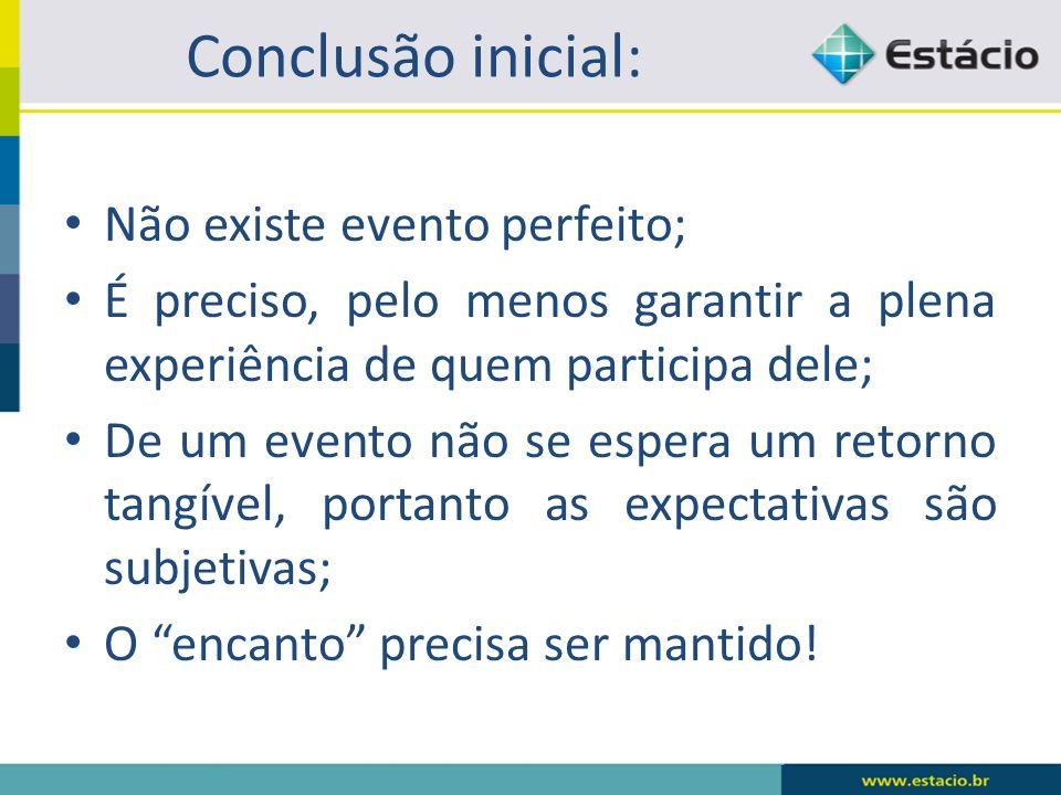 Conclusão inicial: Não existe evento perfeito;