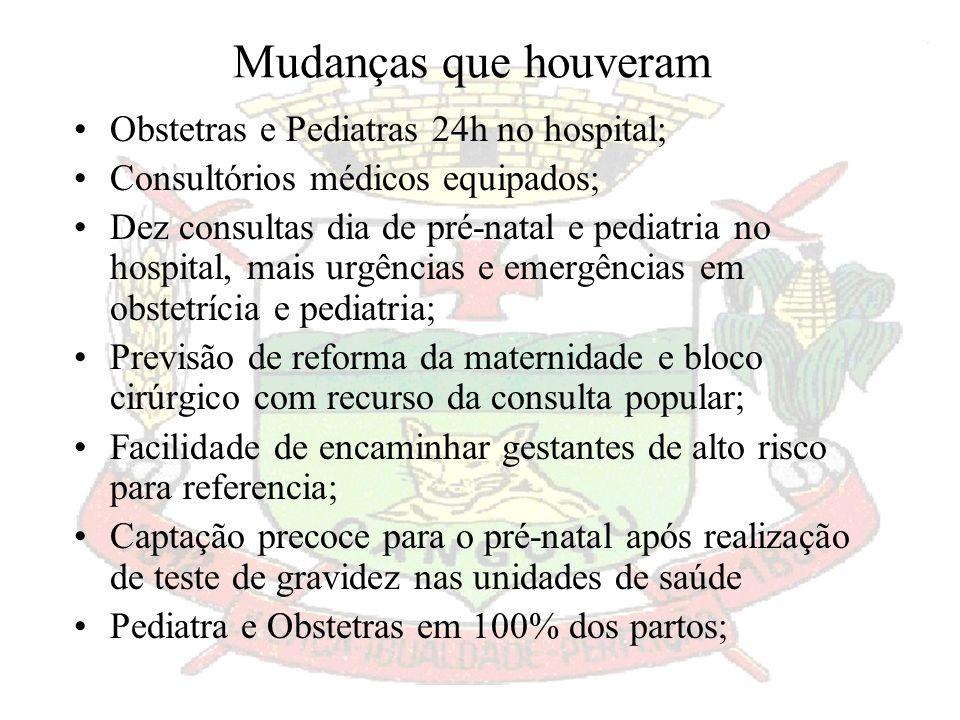 Mudanças que houveram Obstetras e Pediatras 24h no hospital;
