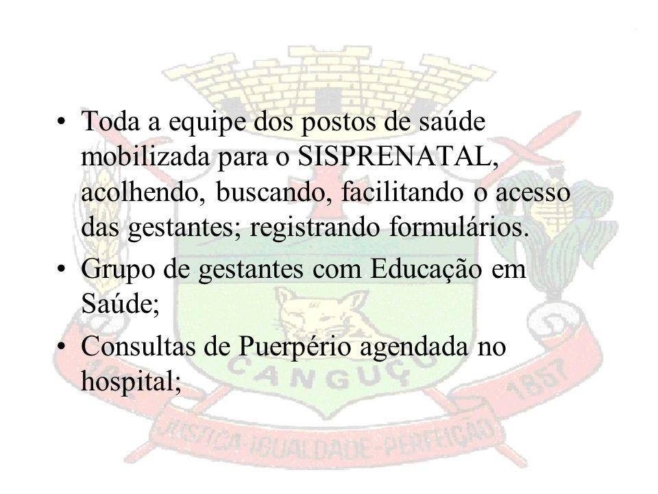 Toda a equipe dos postos de saúde mobilizada para o SISPRENATAL, acolhendo, buscando, facilitando o acesso das gestantes; registrando formulários.