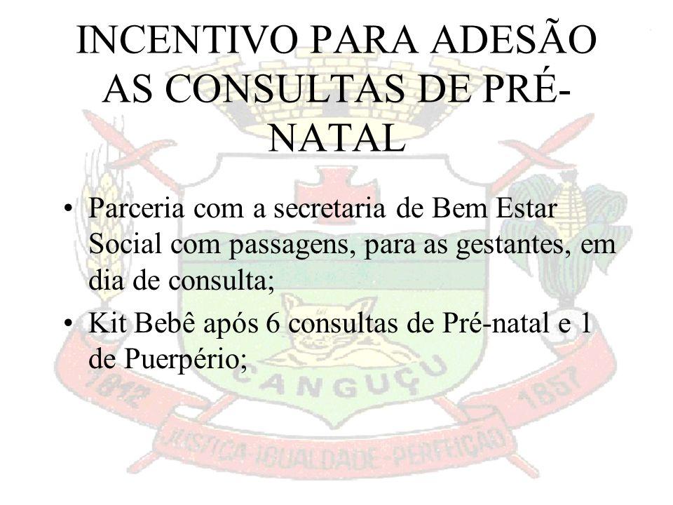 INCENTIVO PARA ADESÃO AS CONSULTAS DE PRÉ-NATAL