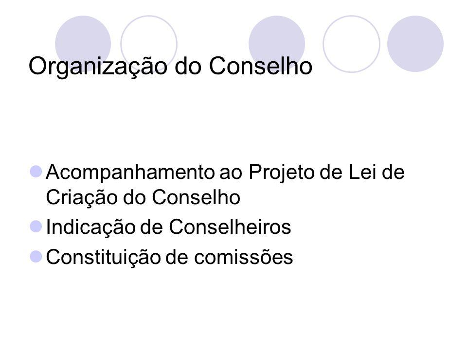 Organização do Conselho