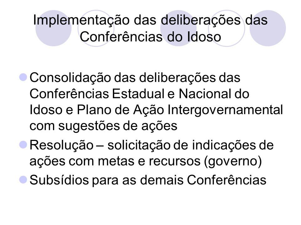 Implementação das deliberações das Conferências do Idoso