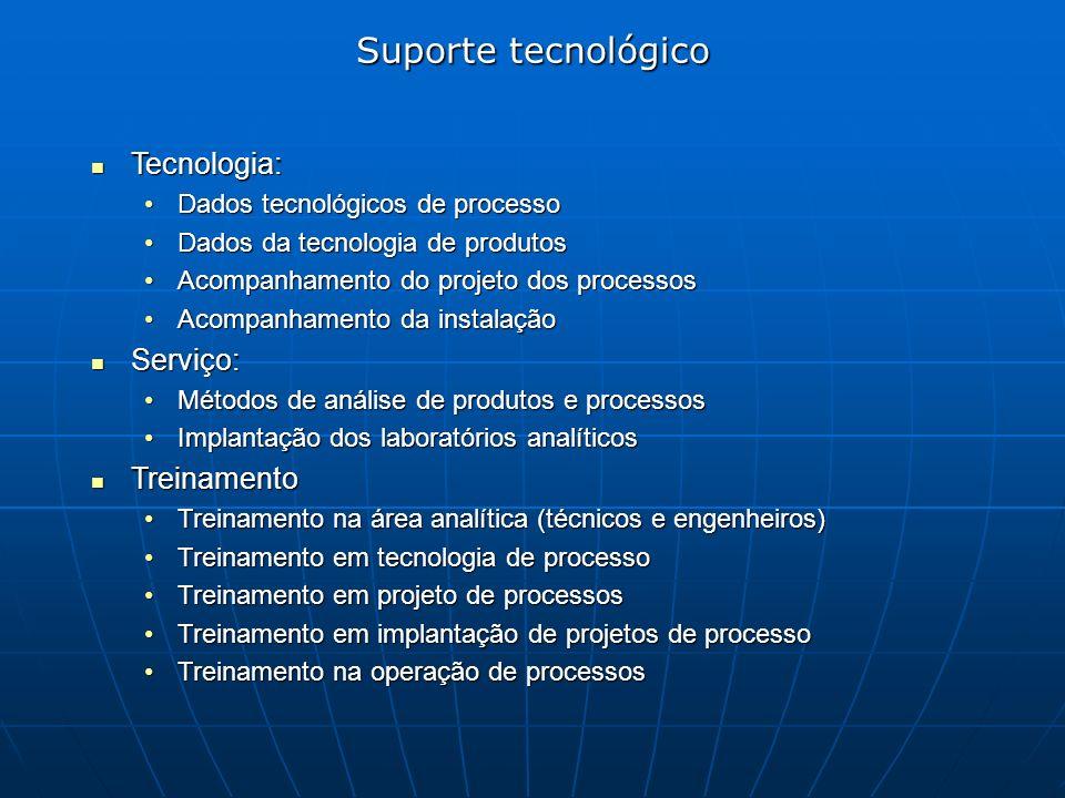 Suporte tecnológico Tecnologia: Serviço: Treinamento