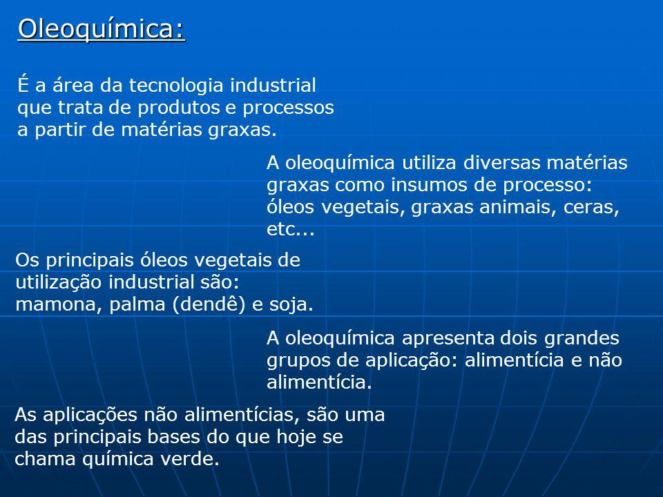 Oleoquímica: É a área da tecnologia industrial