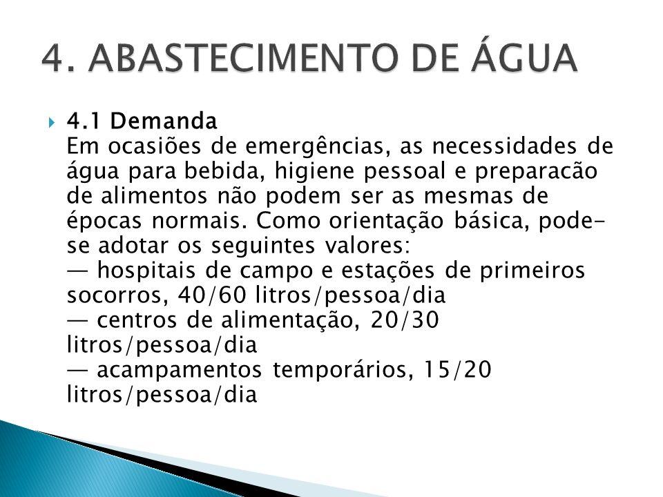 4. ABASTECIMENTO DE ÁGUA
