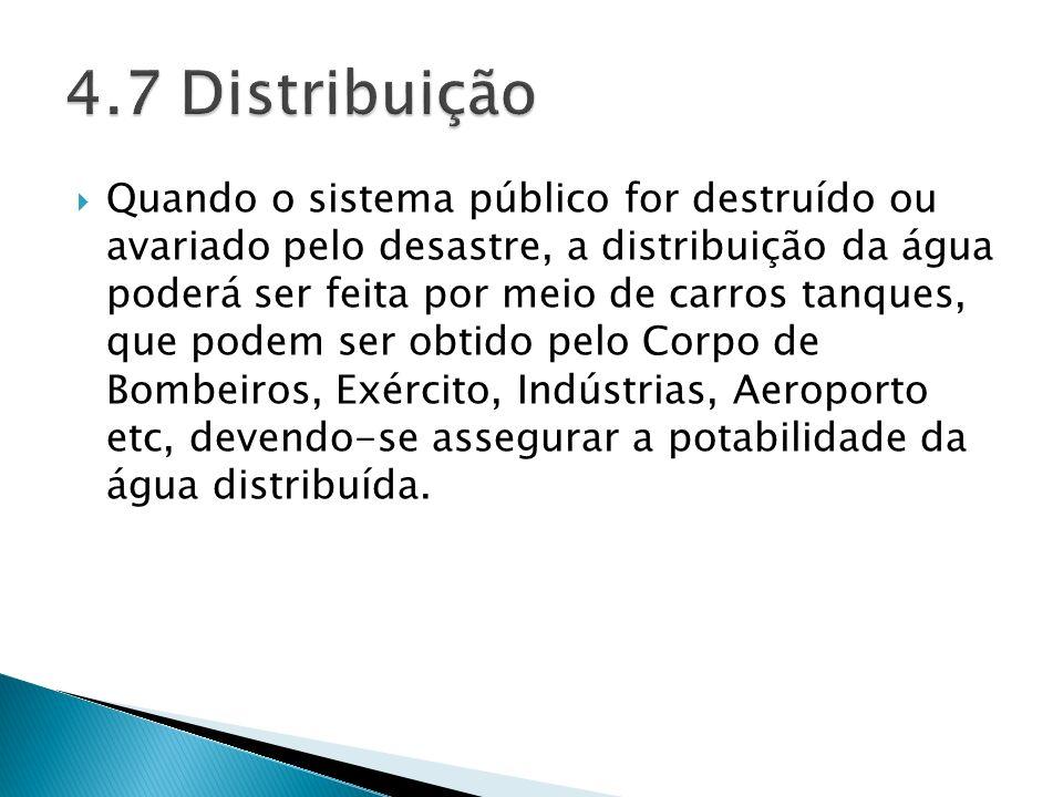 4.7 Distribuição