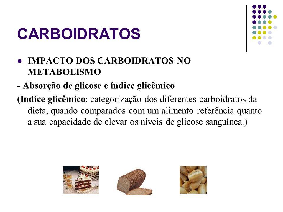 CARBOIDRATOS IMPACTO DOS CARBOIDRATOS NO METABOLISMO