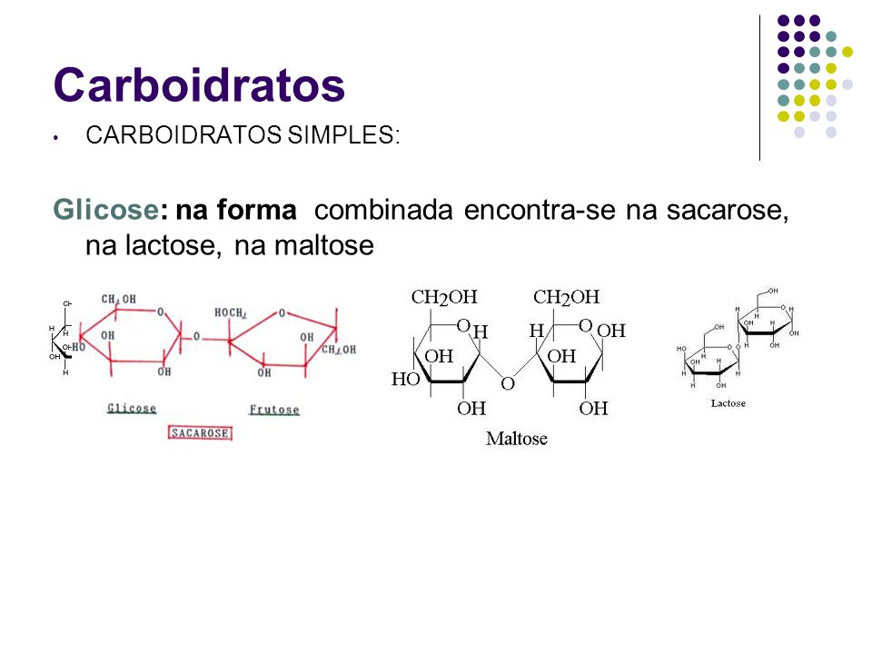 CarboidratosCARBOIDRATOS SIMPLES: Glicose: na forma combinada encontra-se na sacarose, na lactose, na maltose.