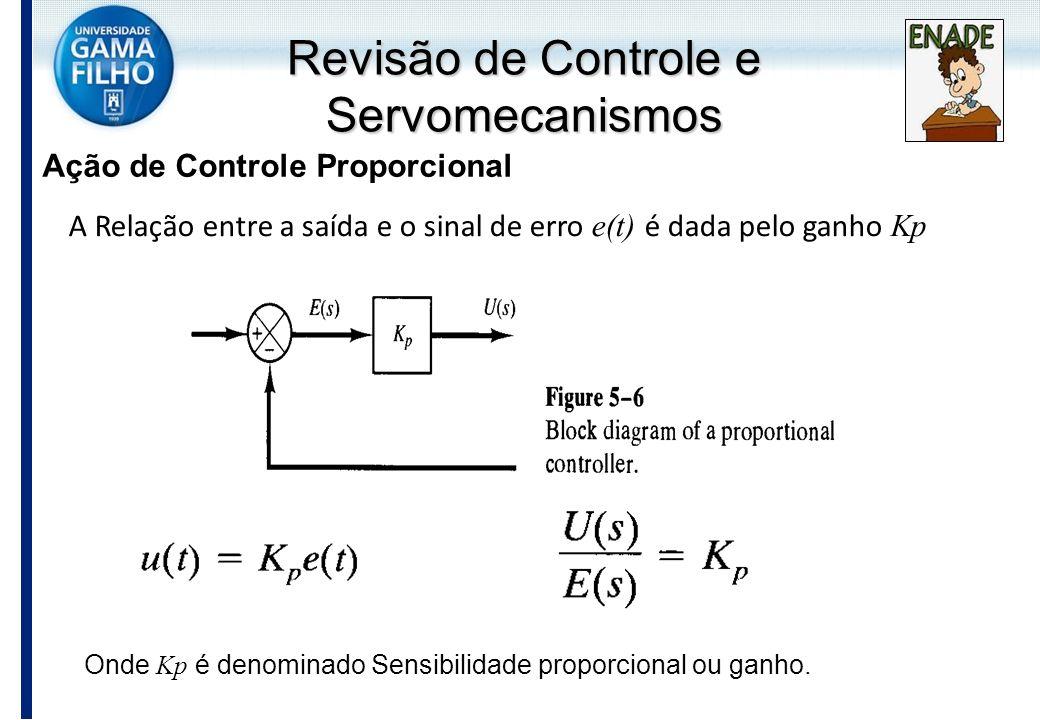 Revisão de Controle e Servomecanismos