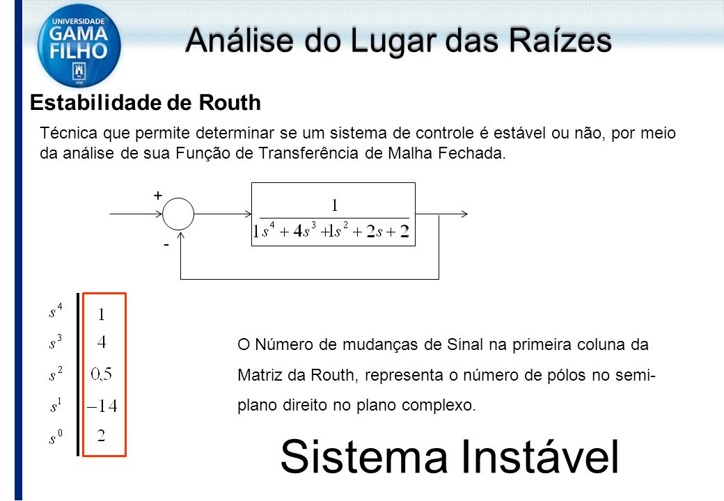 Sistema Instável Análise do Lugar das Raízes Estabilidade de Routh
