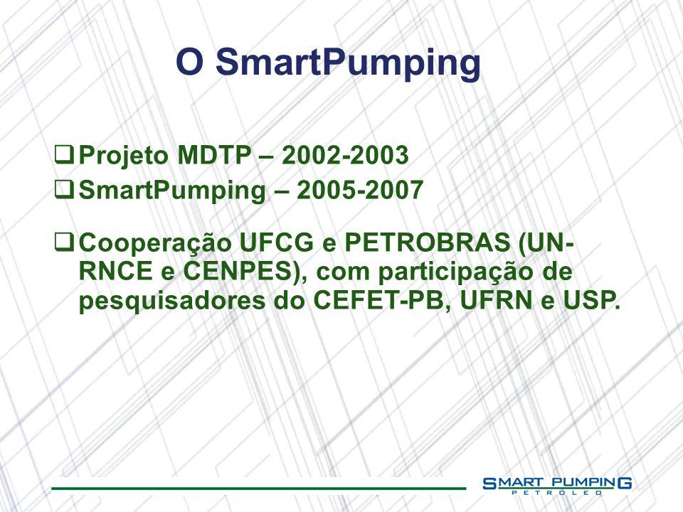 O SmartPumping Projeto MDTP – 2002-2003 SmartPumping – 2005-2007