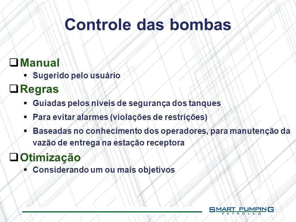 Controle das bombas Manual Regras Otimização Sugerido pelo usuário