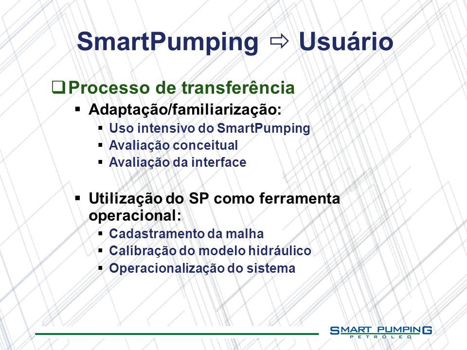 SmartPumping  Usuário
