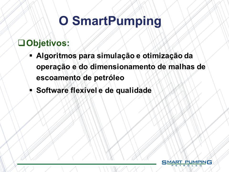 O SmartPumping Objetivos: