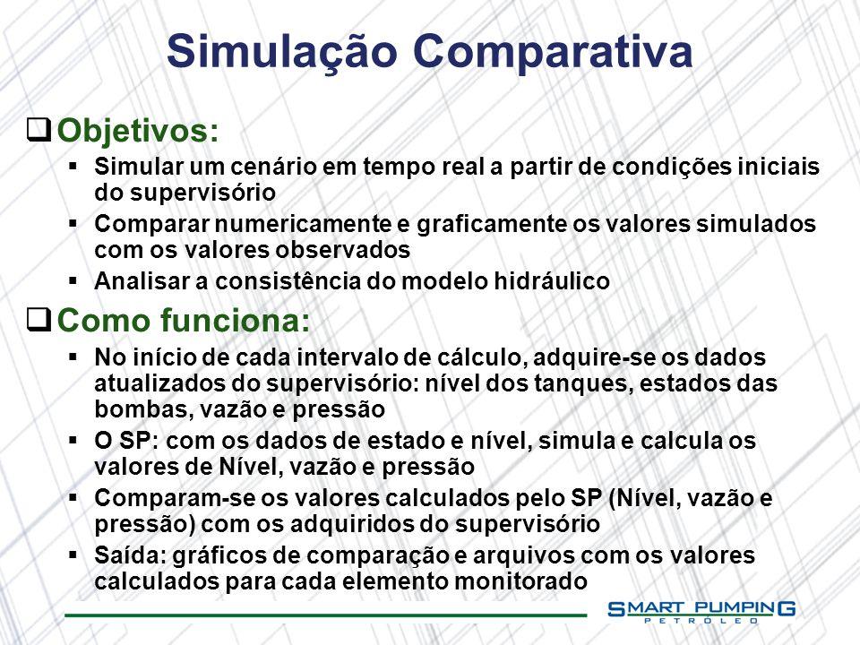Simulação Comparativa